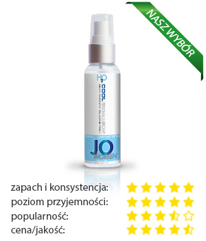 System JO Women H2O Lubricant Cool