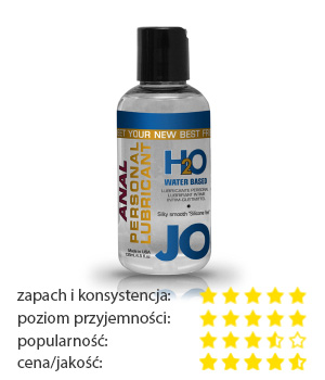 System JO Anal H2O Lubricant
